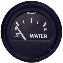 Indicatore livello acqua...