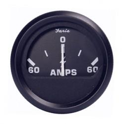 Amperometro Faria Standard